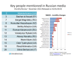 201212_RussianMediaQuantitativeReview