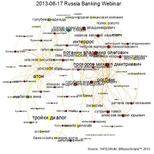 20130617_RusBanking_teaser_vF